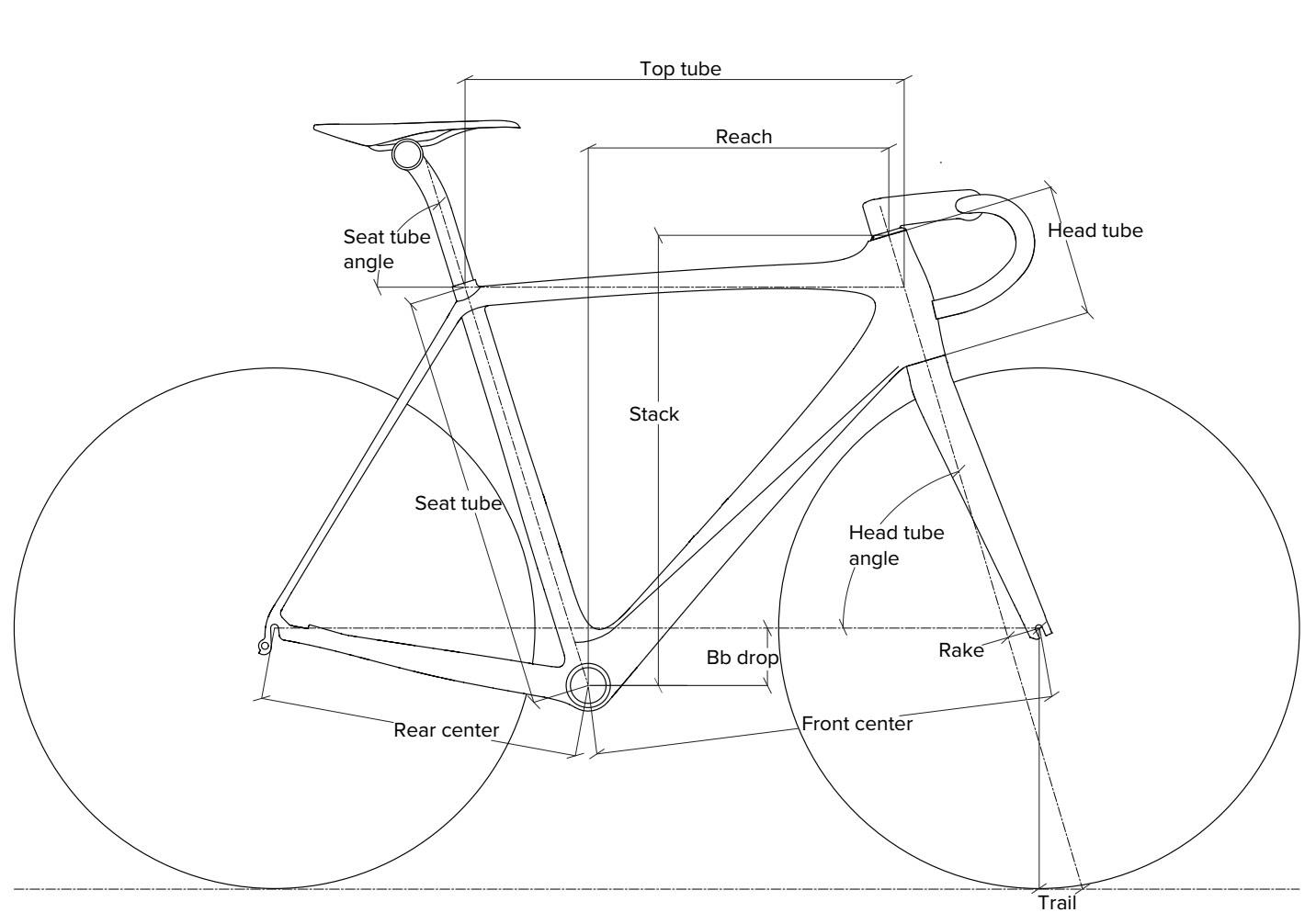 Swell Rolobikes Com Wiring Database Gramgelartorg