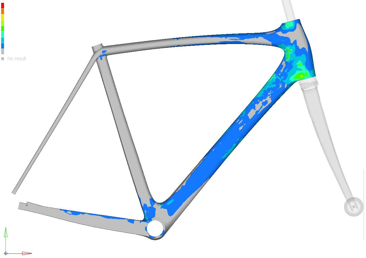 Rolobikes research and tech geenschuldenfo Images
